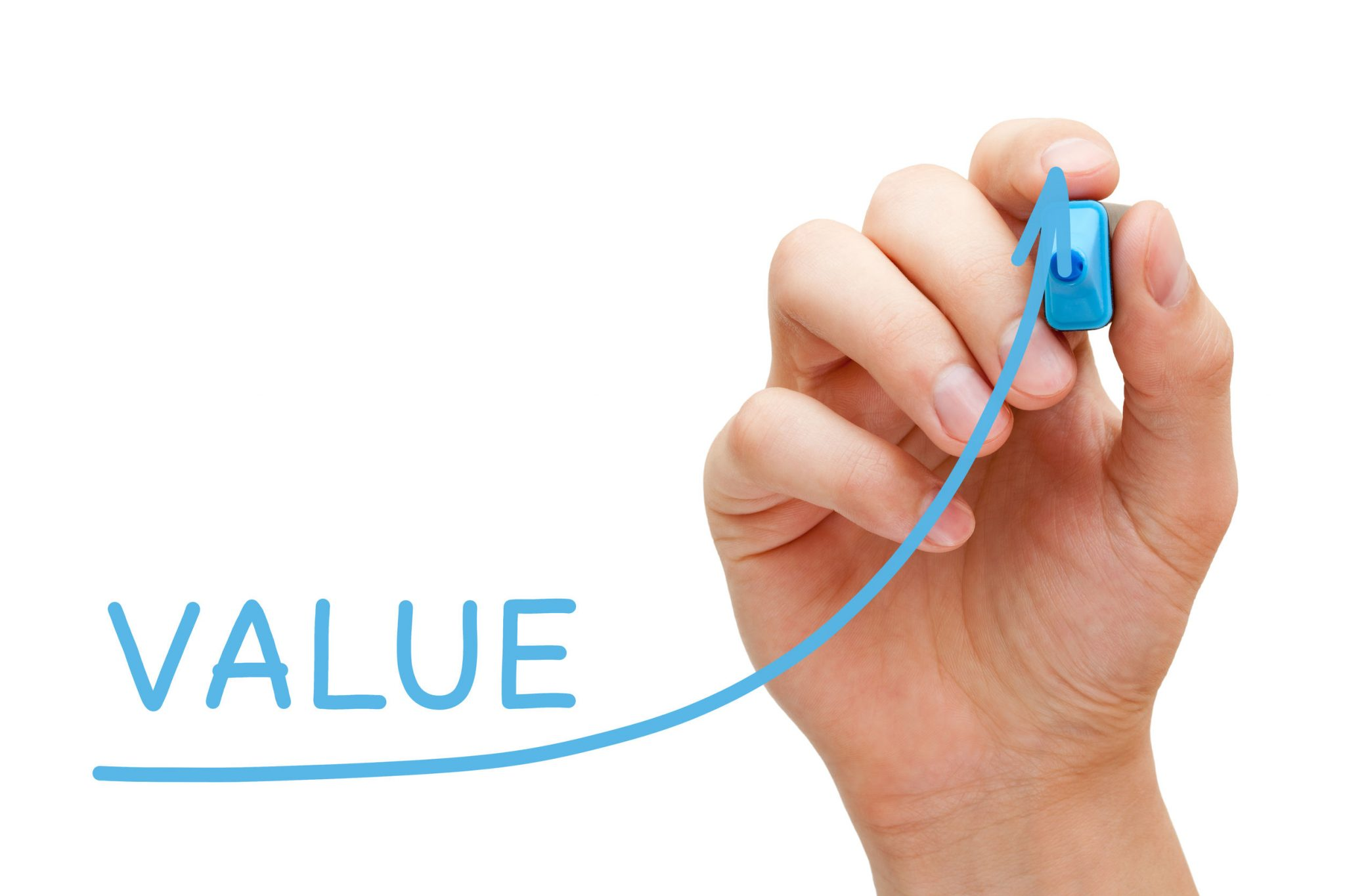 Wat is value beleggen