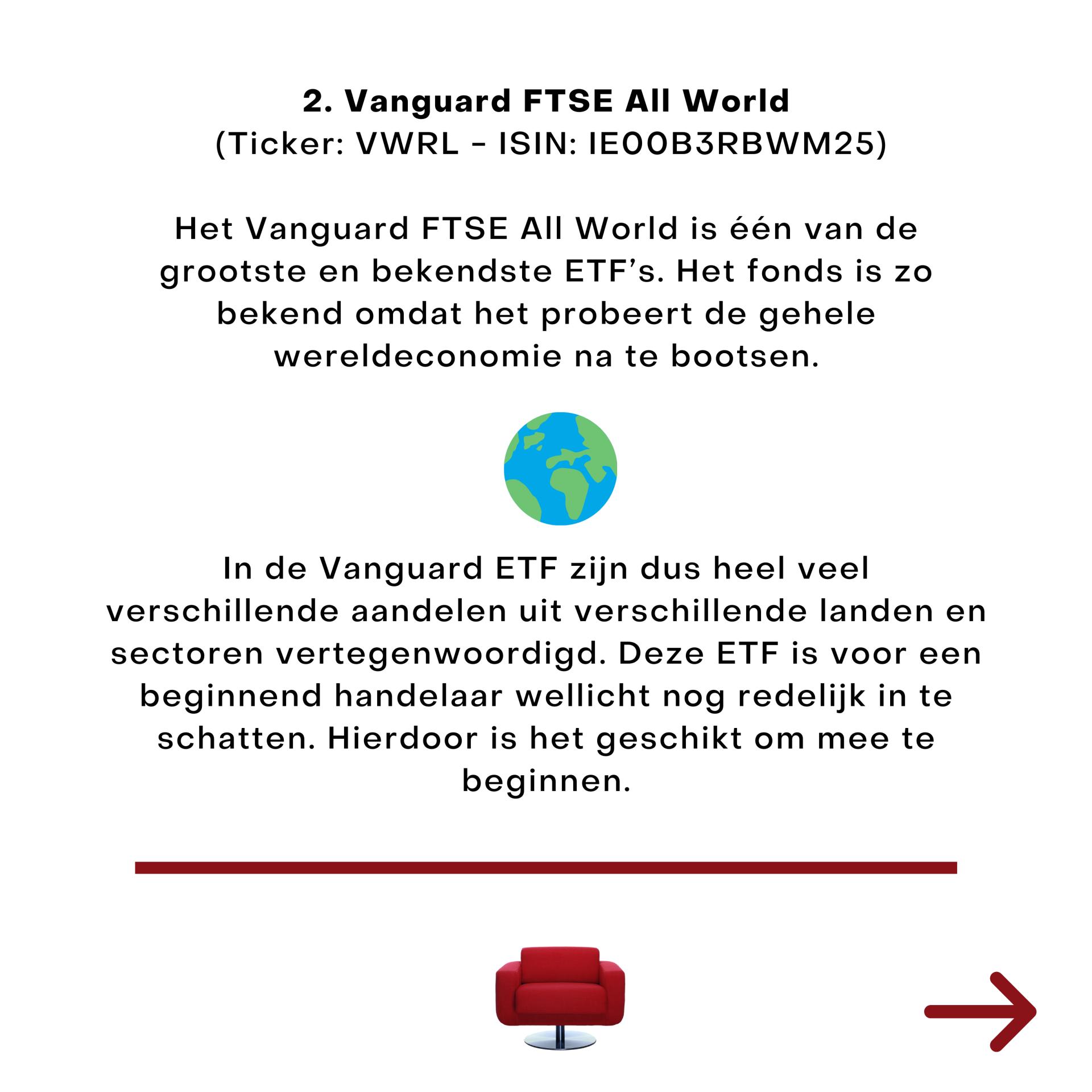 Instagram bELEGGINGSINSTITUUT etf UCITS
