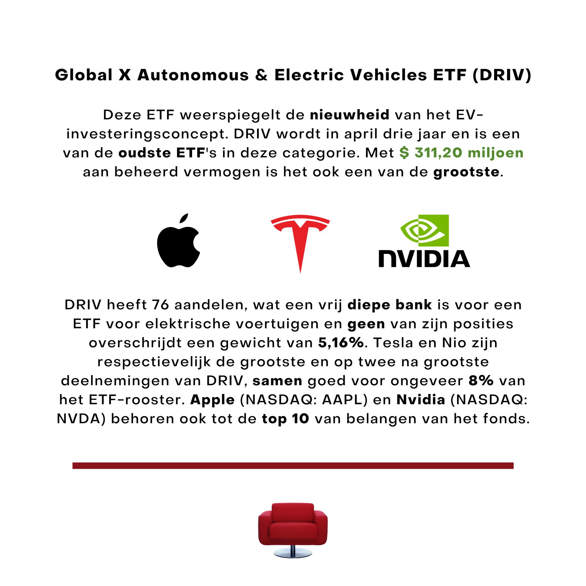 geld beleggen zonder risico etf global autonomous electric vehicles