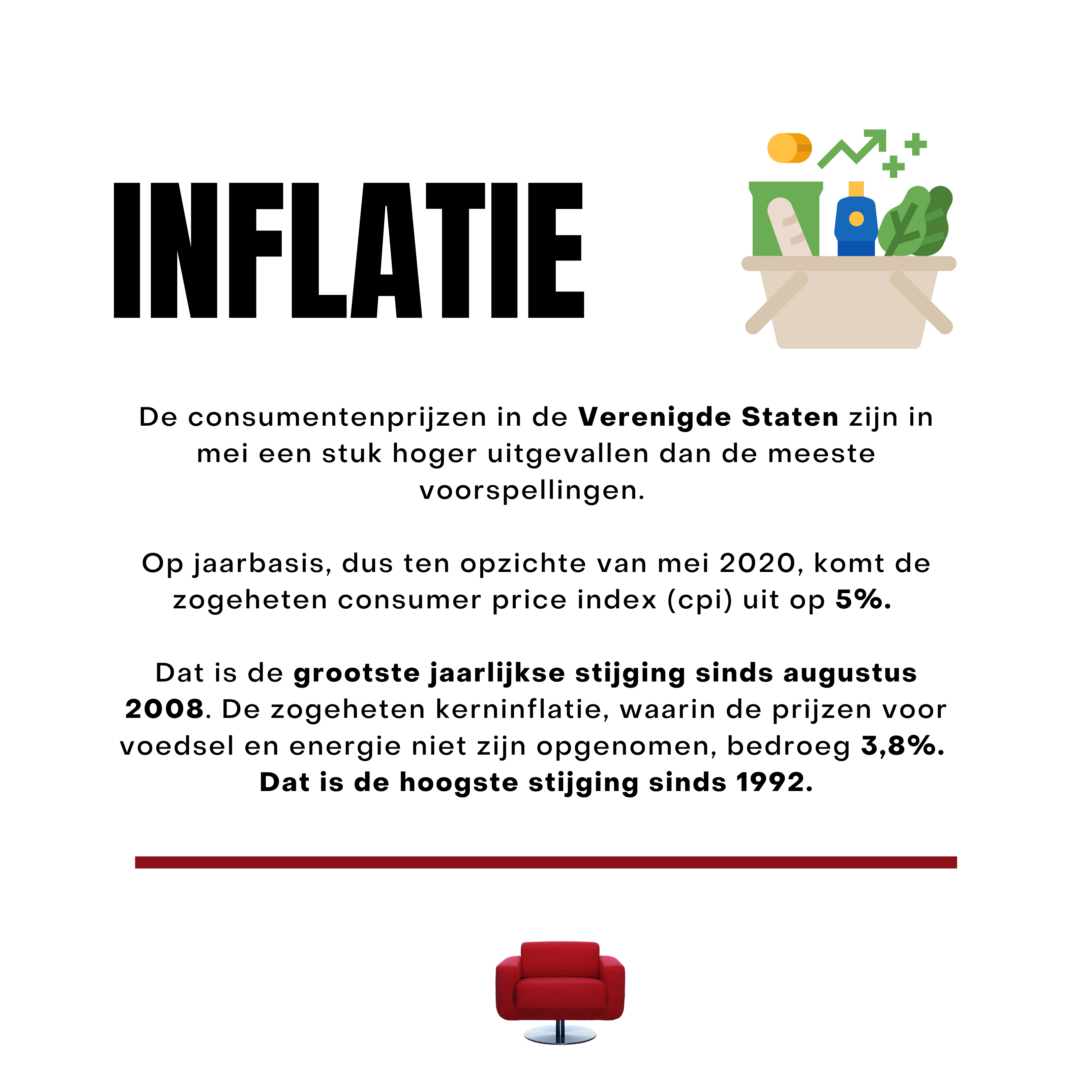 inflatie instagram beleggingsinstituut