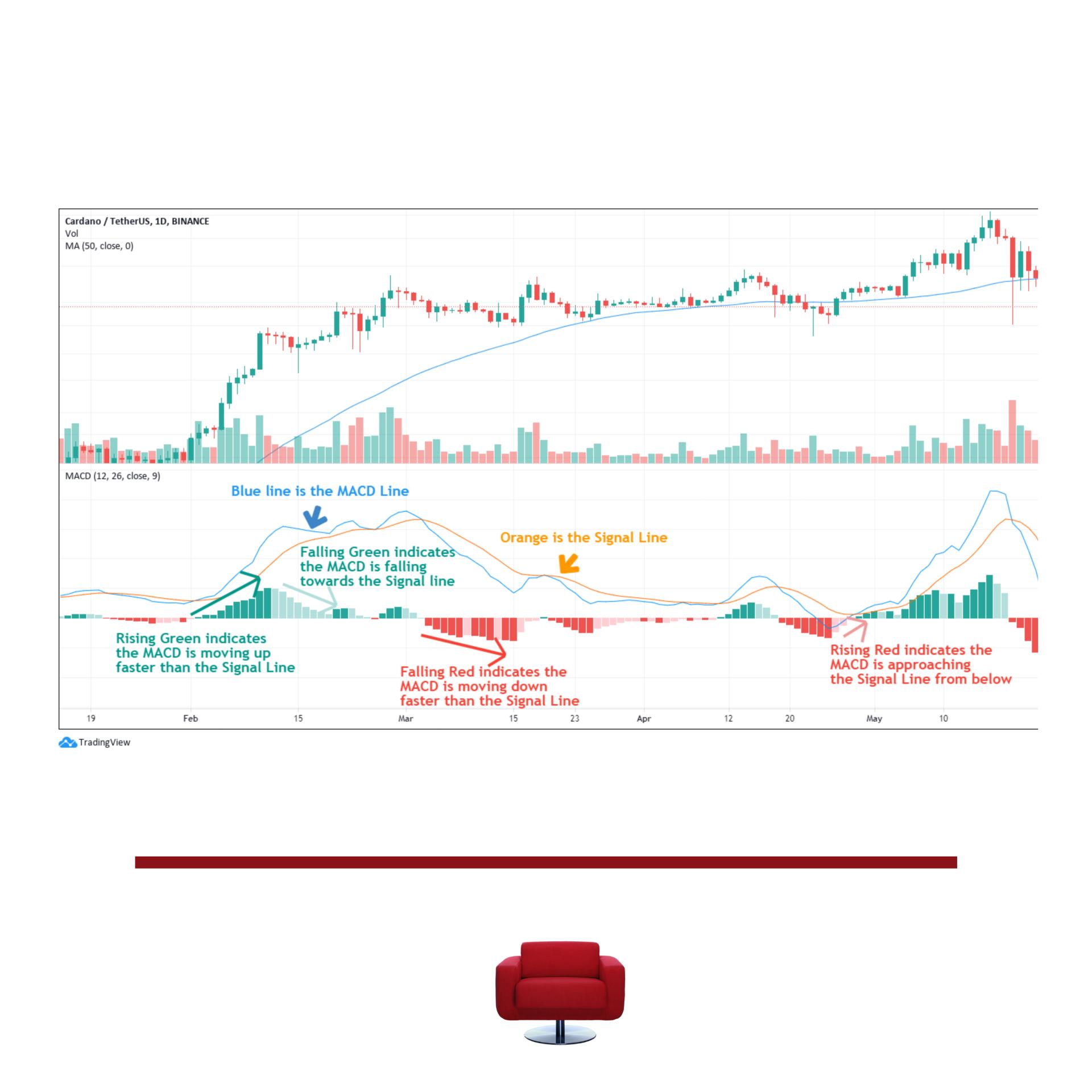 technische analyse instagram beleggingsinstituut